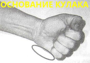Ребро кулака в китайском суставном массаже