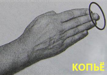 Рука как копье